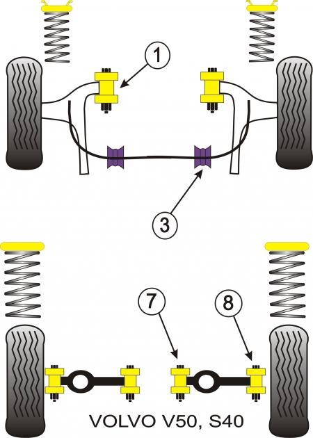 Powerflex Buchse Querlenker vorn unten Volvo V50, S40
